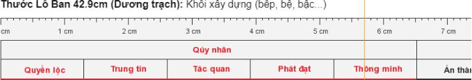 Thước lỗ ban 42,9cm
